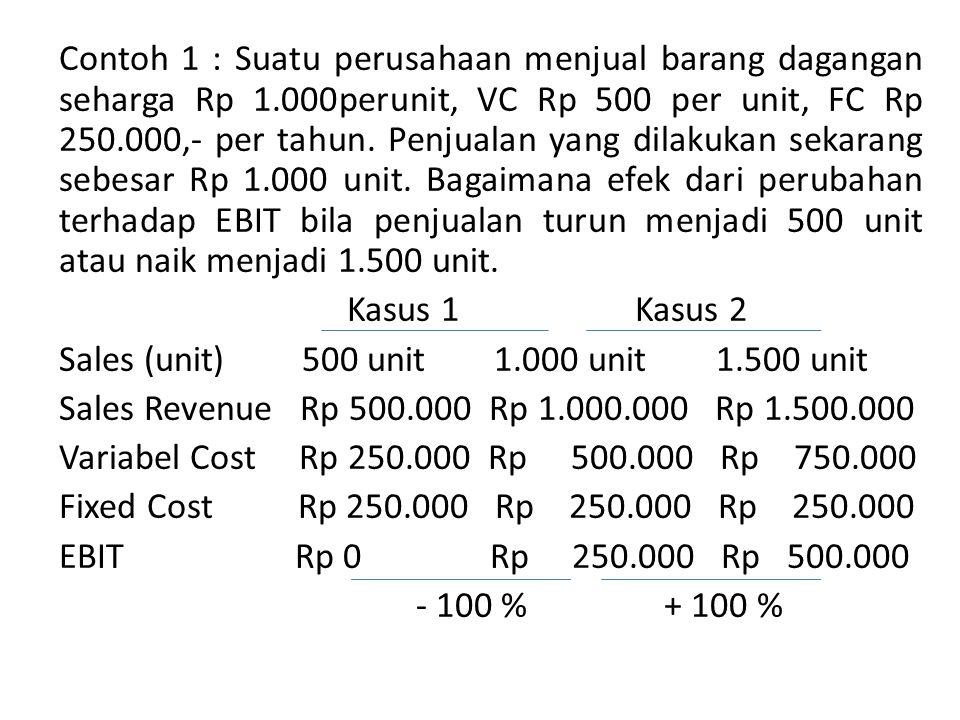 Contoh 1 : Suatu perusahaan menjual barang dagangan seharga Rp 1