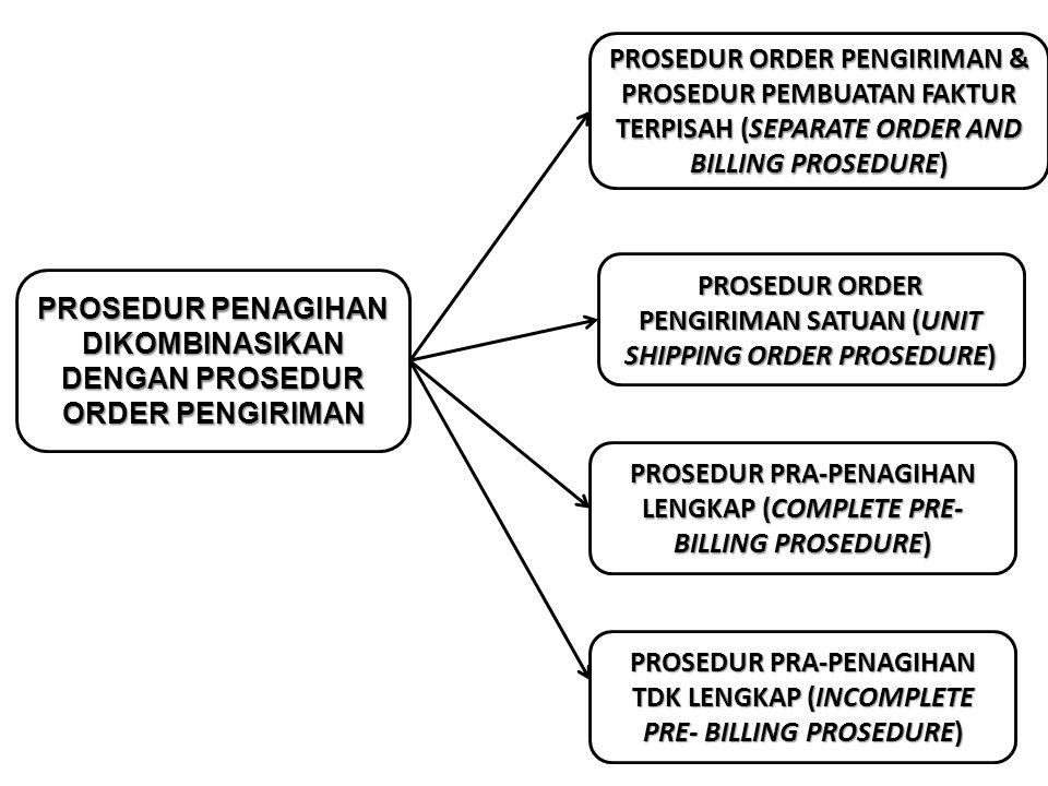 PROSEDUR ORDER PENGIRIMAN SATUAN (UNIT SHIPPING ORDER PROSEDURE)