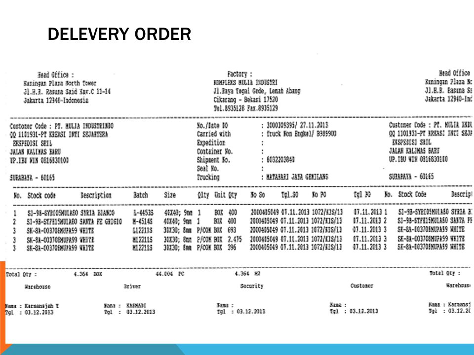 Delevery order