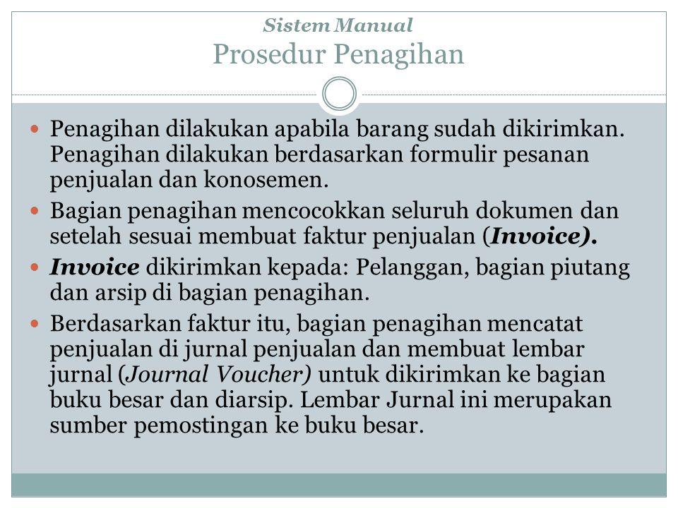 Sistem Manual Prosedur Penagihan