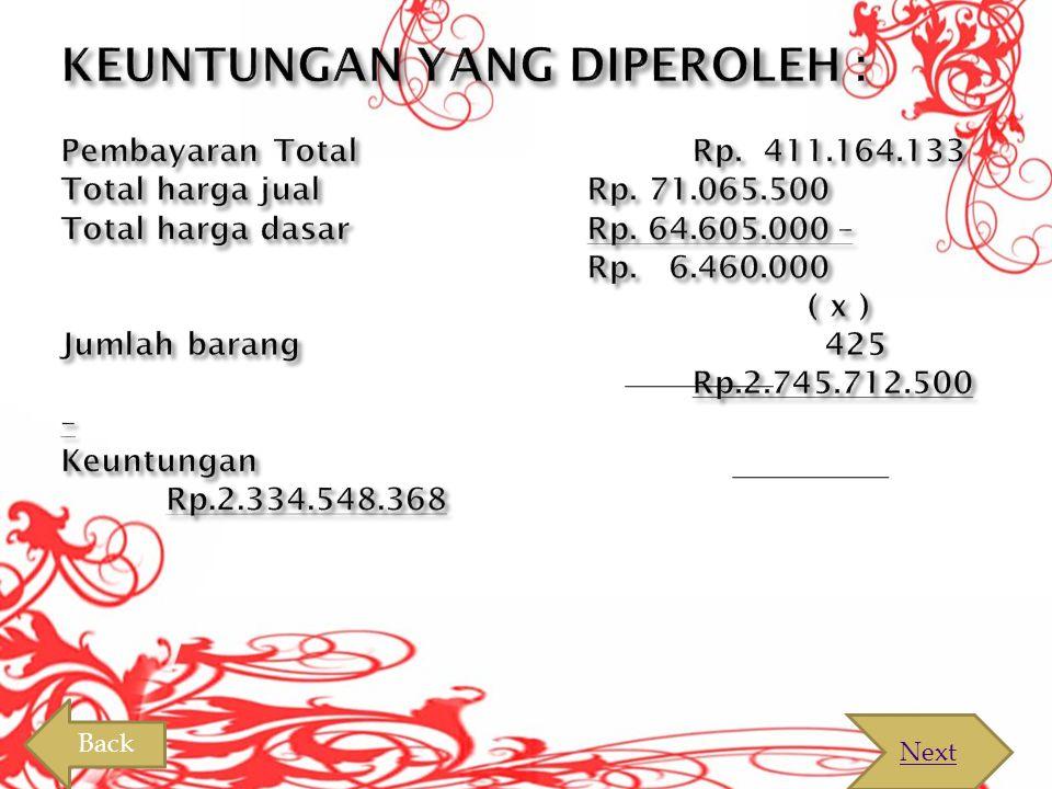 KEUNTUNGAN YANG DIPEROLEH : Pembayaran Total. Rp. 411. 164