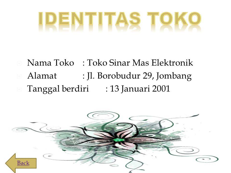 Identitas toko Nama Toko : Toko Sinar Mas Elektronik