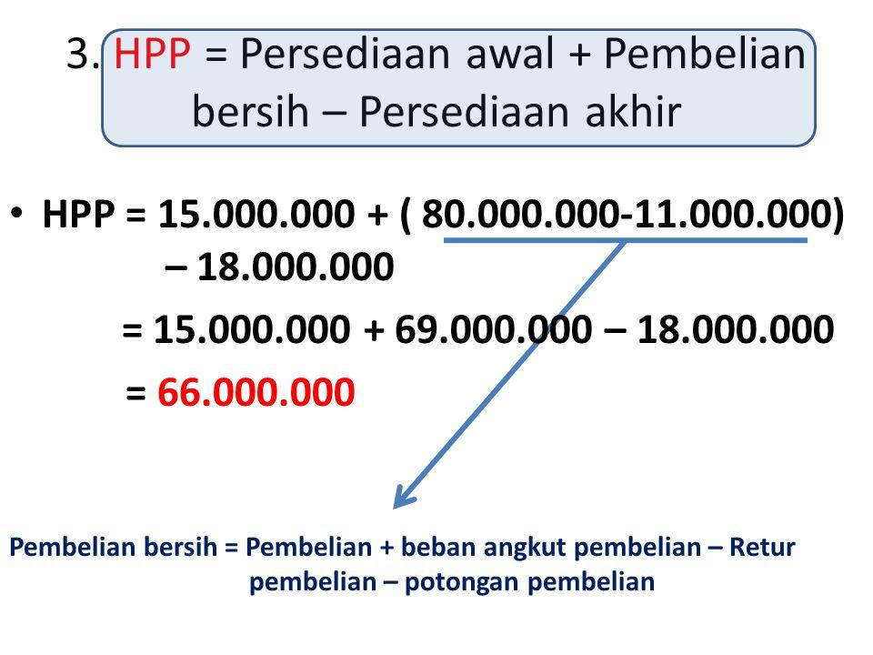 3. HPP = Persediaan awal + Pembelian bersih – Persediaan akhir