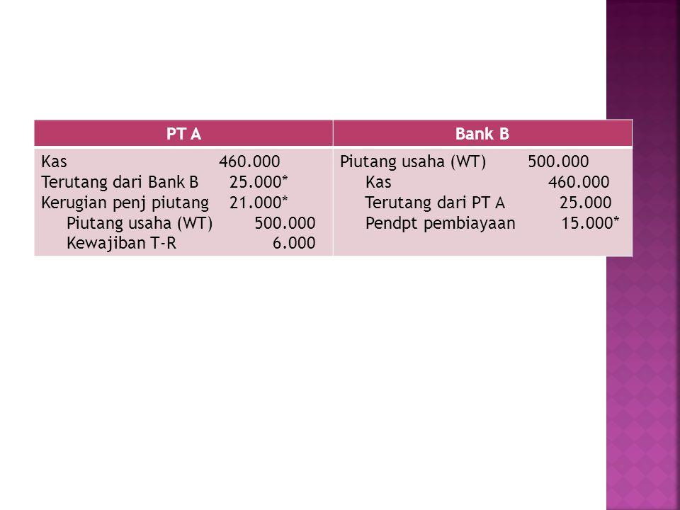PT A Bank B. Kas 460.000. Terutang dari Bank B 25.000* Kerugian penj piutang 21.000*