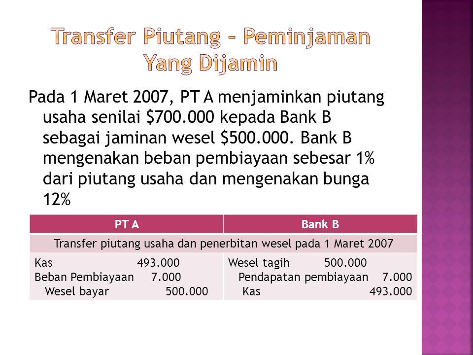 Transfer Piutang – Peminjaman Yang Dijamin