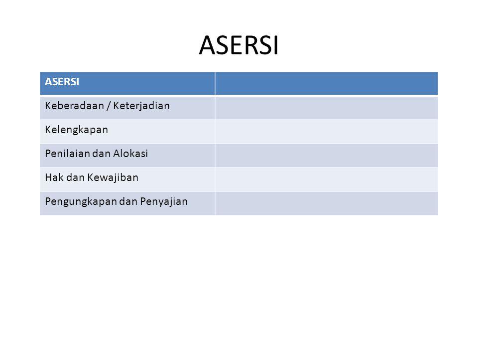 ASERSI ASERSI Keberadaan / Keterjadian Kelengkapan