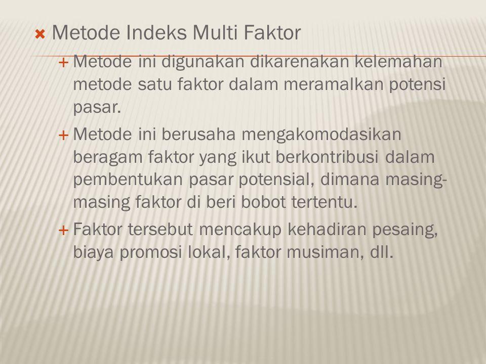 Metode Indeks Multi Faktor
