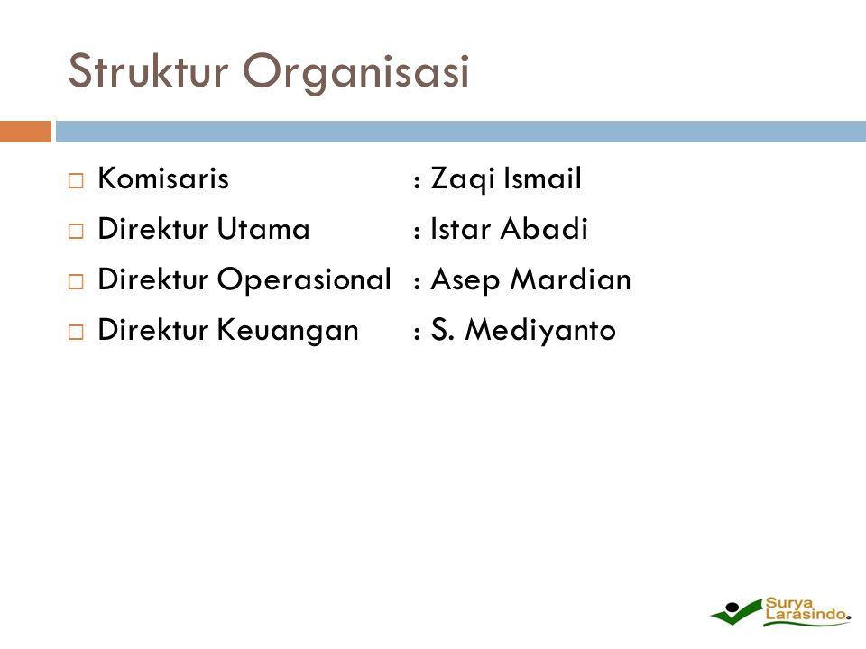 Struktur Organisasi Komisaris : Zaqi Ismail