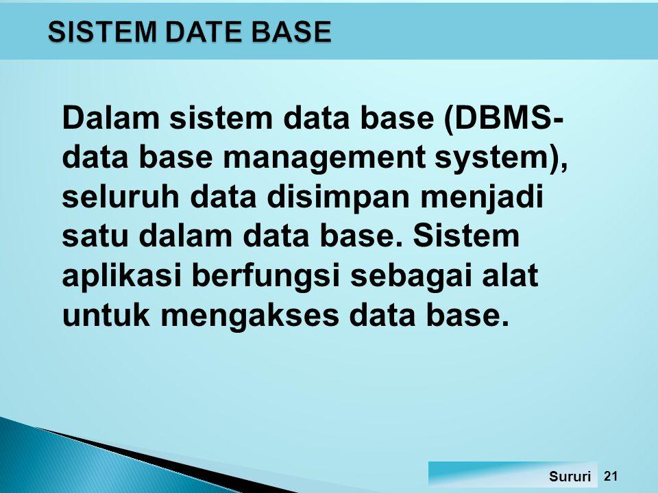 SISTEM DATE BASE