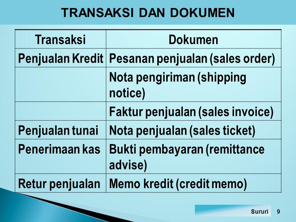 Pesanan penjualan (sales order) Nota pengiriman (shipping notice)
