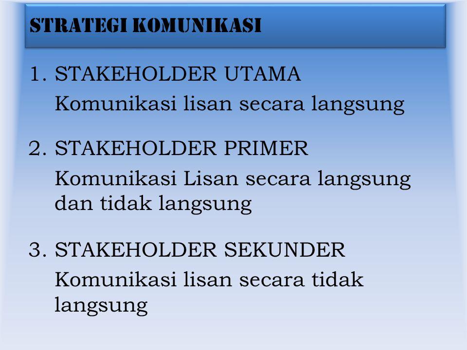 STRATEGI KOMUNIKASI STAKEHOLDER UTAMA. Komunikasi lisan secara langsung. 2. STAKEHOLDER PRIMER.