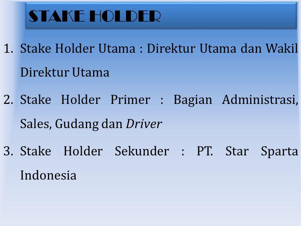 STAKE HOLDER Stake Holder Utama : Direktur Utama dan Wakil Direktur Utama. Stake Holder Primer : Bagian Administrasi, Sales, Gudang dan Driver.