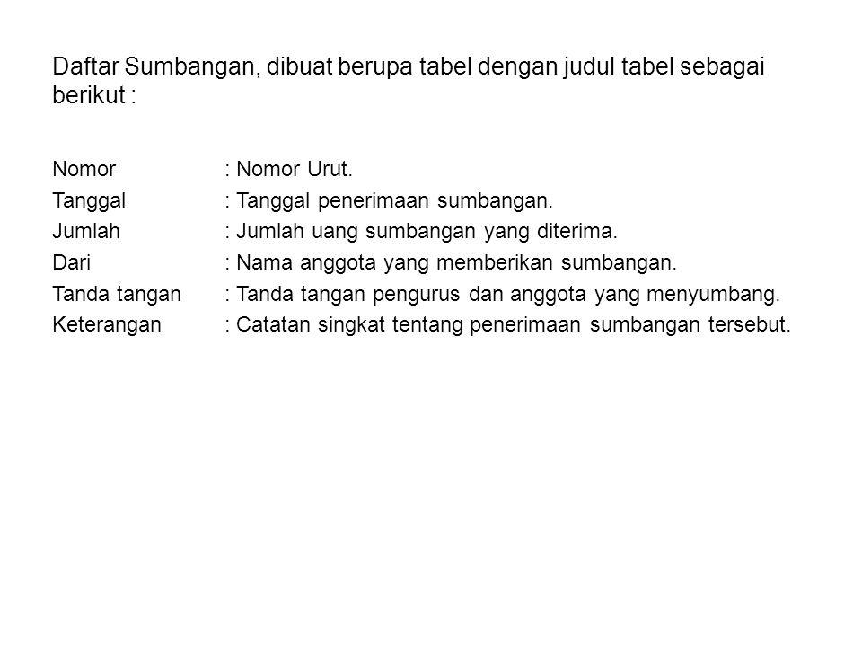 Daftar Sumbangan, dibuat berupa tabel dengan judul tabel sebagai berikut :