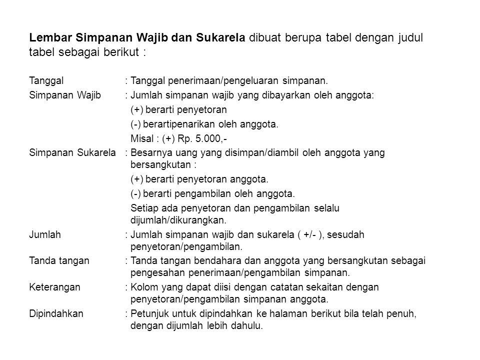 Lembar Simpanan Wajib dan Sukarela dibuat berupa tabel dengan judul tabel sebagai berikut :