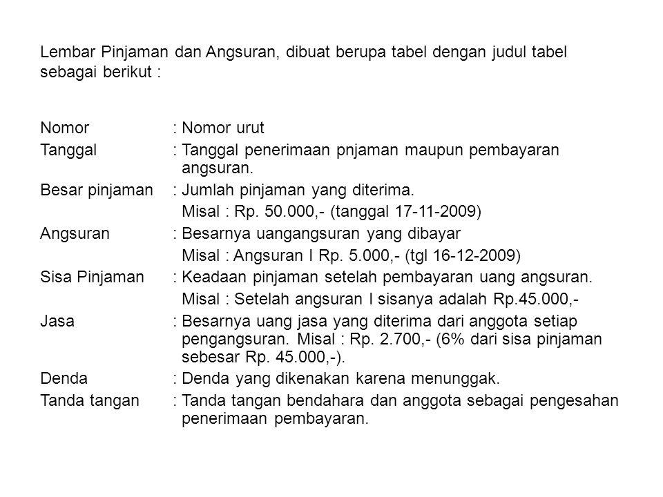 Lembar Pinjaman dan Angsuran, dibuat berupa tabel dengan judul tabel sebagai berikut :