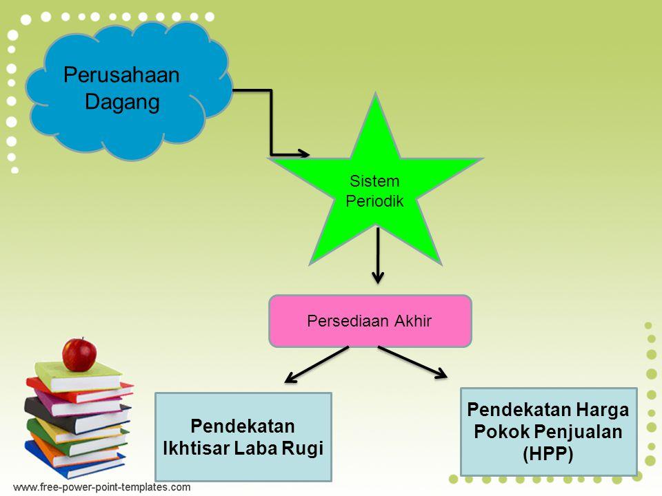 Pendekatan Harga Pokok Penjualan (HPP) Pendekatan Ikhtisar Laba Rugi