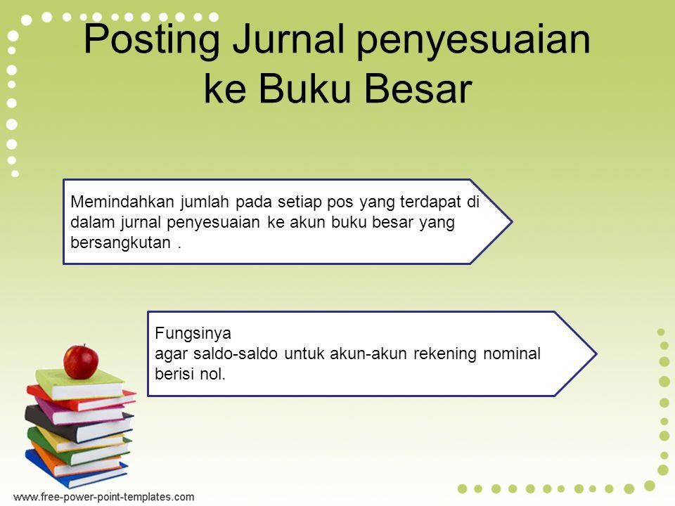 Posting Jurnal penyesuaian ke Buku Besar