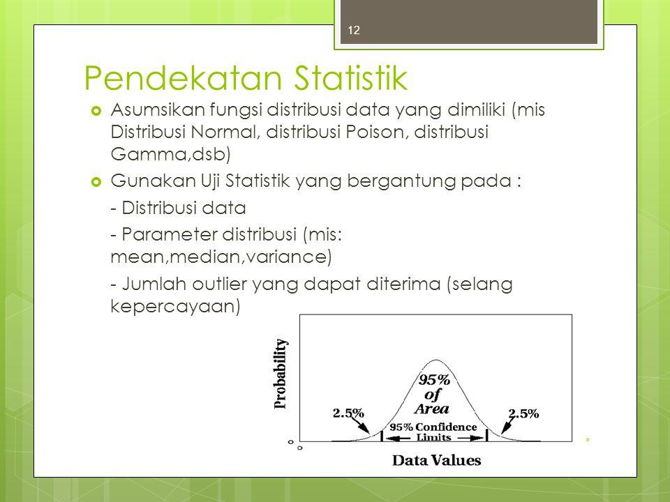 Pendekatan Statistik Asumsikan fungsi distribusi data yang dimiliki (mis Distribusi Normal, distribusi Poison, distribusi Gamma,dsb)
