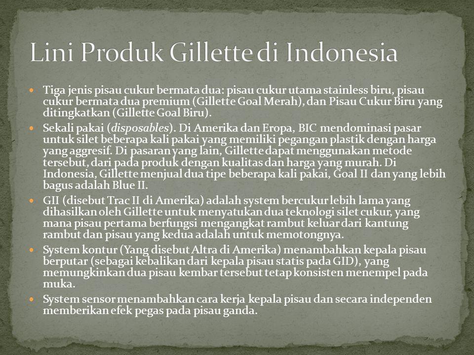 Lini Produk Gillette di Indonesia