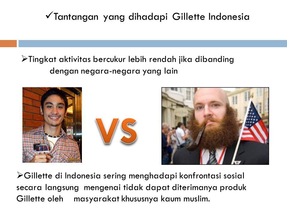 Tantangan yang dihadapi Gillette Indonesia