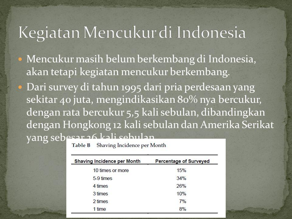 Kegiatan Mencukur di Indonesia