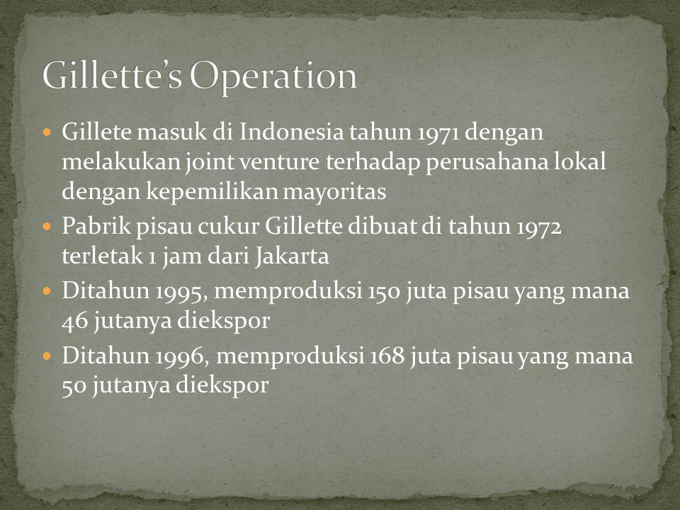 Gillette's Operation Gillete masuk di Indonesia tahun 1971 dengan melakukan joint venture terhadap perusahana lokal dengan kepemilikan mayoritas.