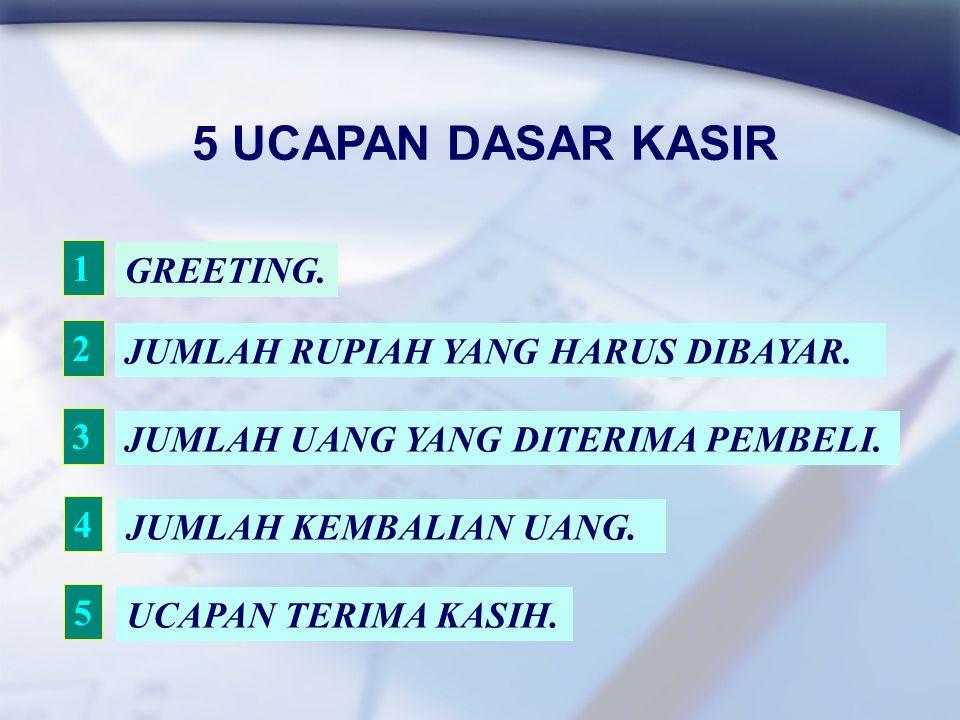 5 UCAPAN DASAR KASIR 1 GREETING. 2 JUMLAH RUPIAH YANG HARUS DIBAYAR. 3
