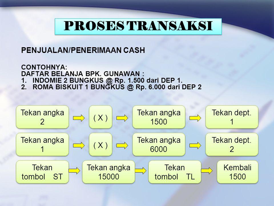 PROSES TRANSAKSI PENJUALAN/PENERIMAAN CASH Tekan angka 2 ( X )