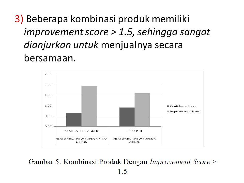 3) Beberapa kombinasi produk memiliki improvement score > 1