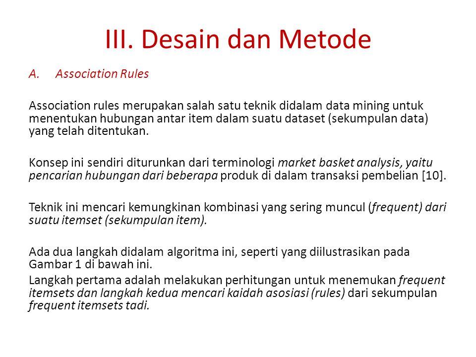 III. Desain dan Metode Association Rules