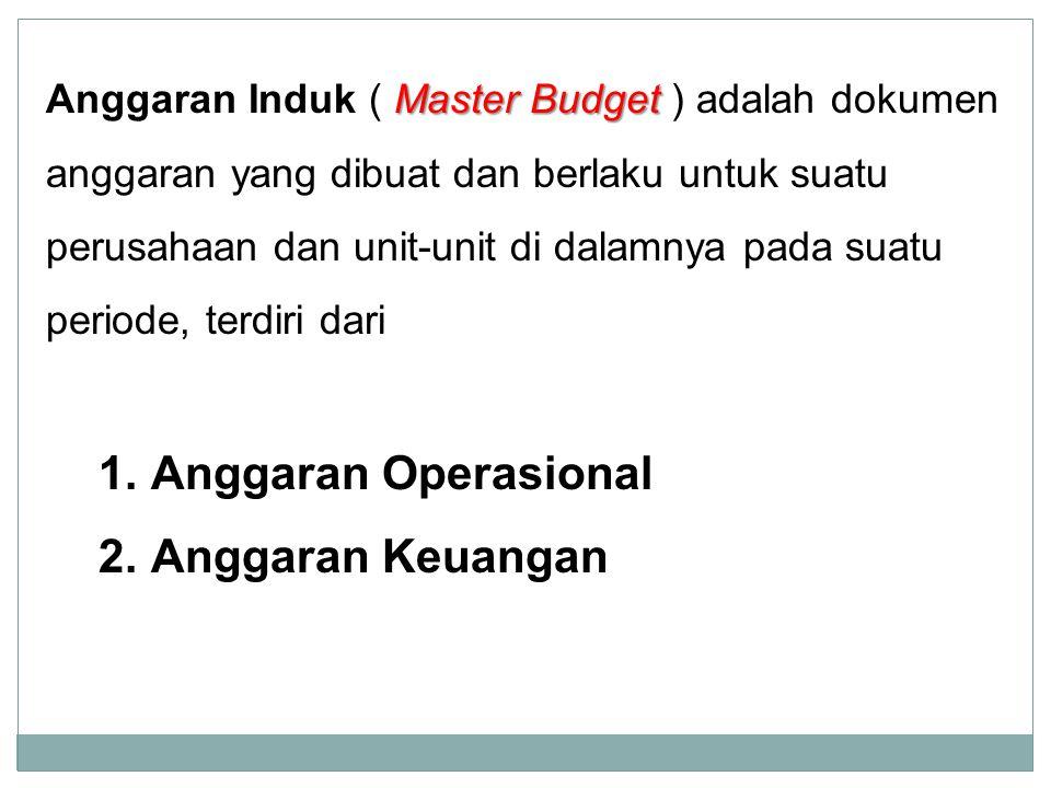Anggaran Operasional Anggaran Keuangan
