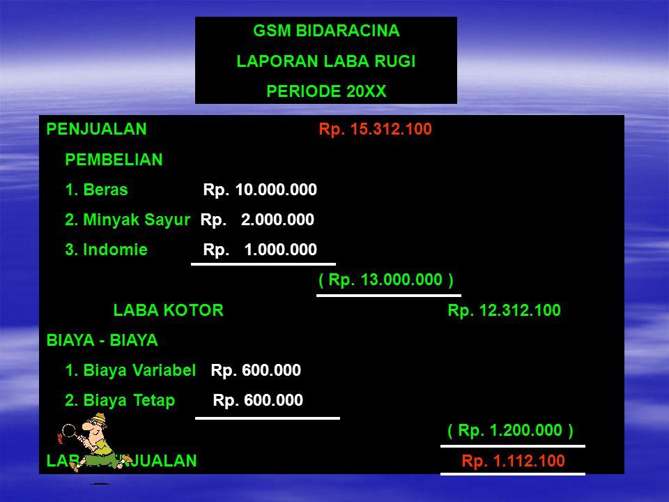GSM BIDARACINA LAPORAN LABA RUGI. PERIODE 20XX. PENJUALAN Rp. 15.312.100. PEMBELIAN. 1. Beras Rp. 10.000.000.