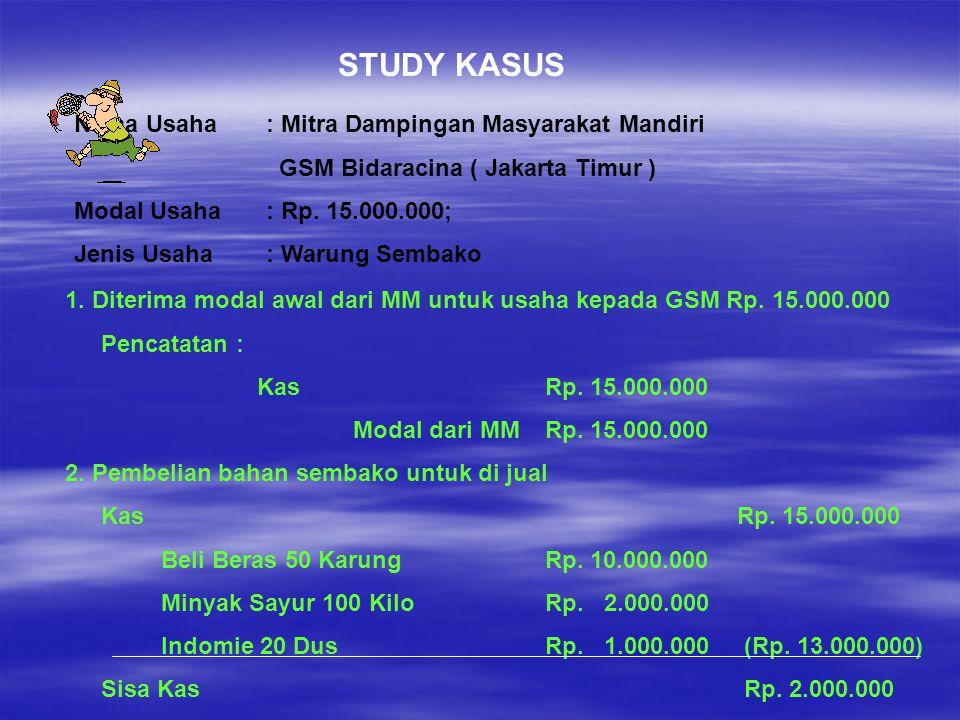 STUDY KASUS Nama Usaha : Mitra Dampingan Masyarakat Mandiri