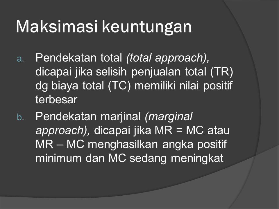 Maksimasi keuntungan Pendekatan total (total approach), dicapai jika selisih penjualan total (TR) dg biaya total (TC) memiliki nilai positif terbesar.