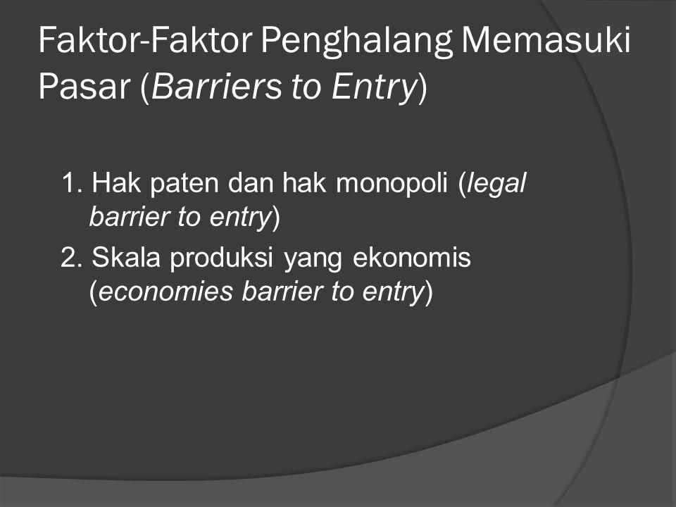 Faktor-Faktor Penghalang Memasuki Pasar (Barriers to Entry)