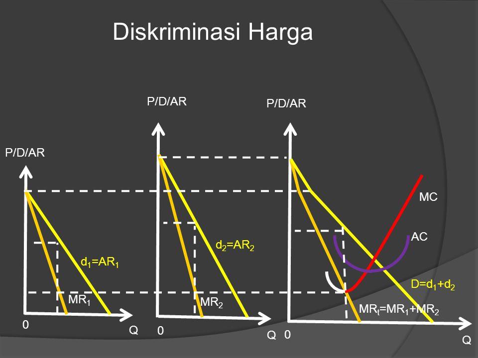 Diskriminasi Harga P/D/AR P/D/AR P/D/AR MC AC d2=AR2 d1=AR1 D=d1+d2