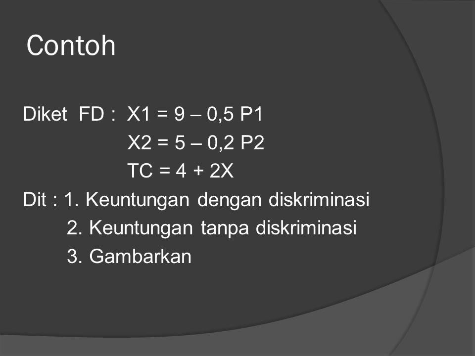 Contoh Diket FD : X1 = 9 – 0,5 P1 X2 = 5 – 0,2 P2 TC = 4 + 2X