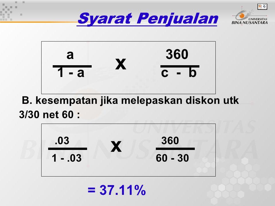 x x Syarat Penjualan 1 - a c - b = 37.11% a 360