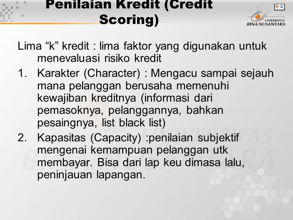 Penilaian Kredit (Credit Scoring)