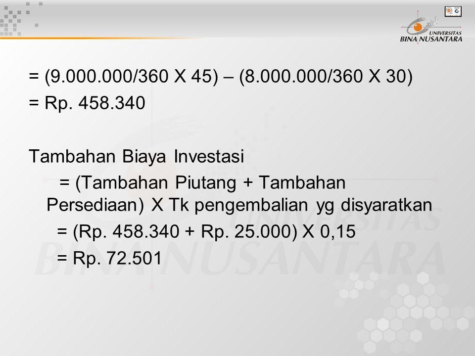 = (9.000.000/360 X 45) – (8.000.000/360 X 30) = Rp. 458.340. Tambahan Biaya Investasi.