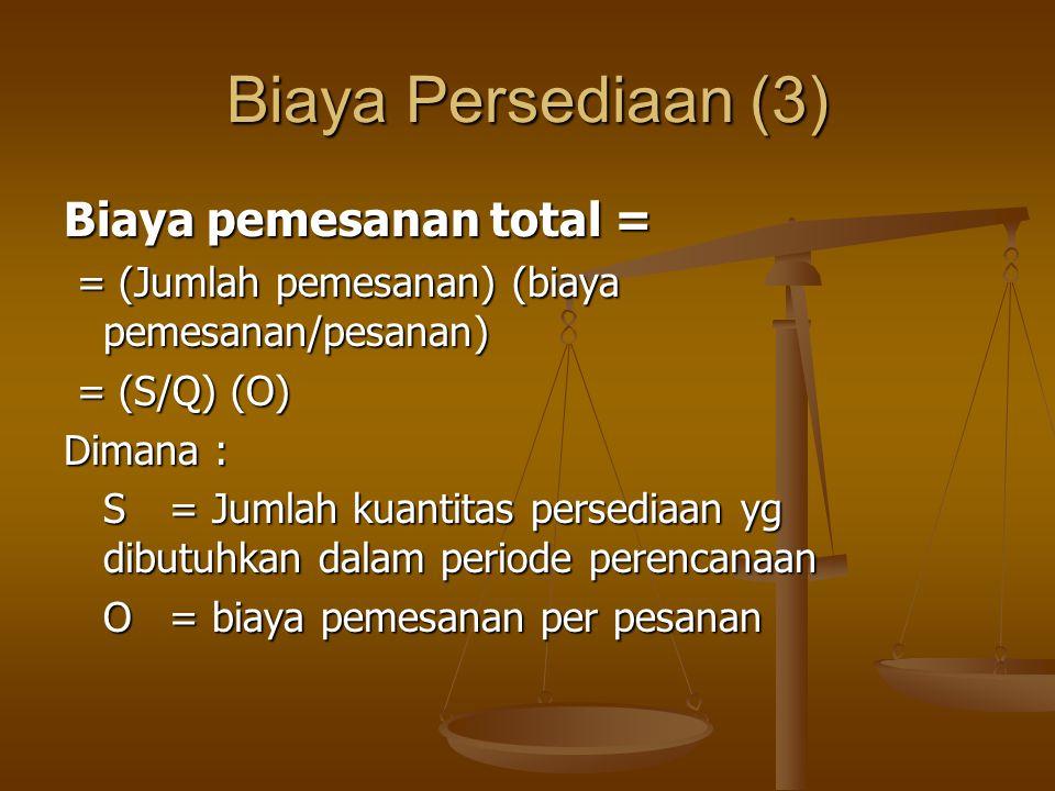 Biaya Persediaan (3) Biaya pemesanan total =