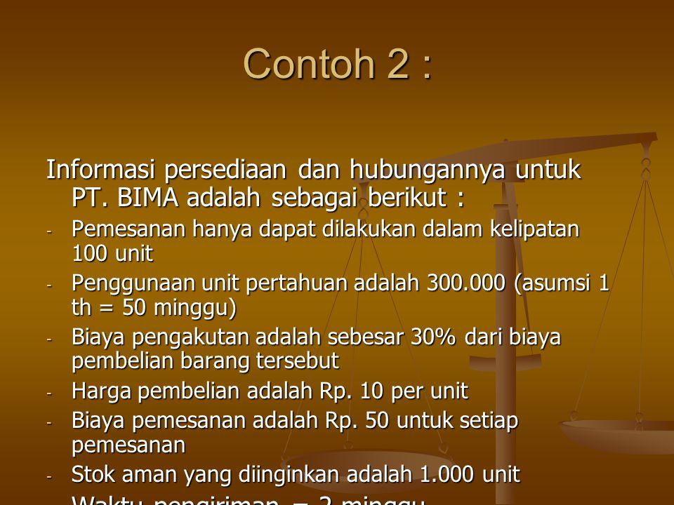 Contoh 2 : Informasi persediaan dan hubungannya untuk PT. BIMA adalah sebagai berikut : Pemesanan hanya dapat dilakukan dalam kelipatan 100 unit.