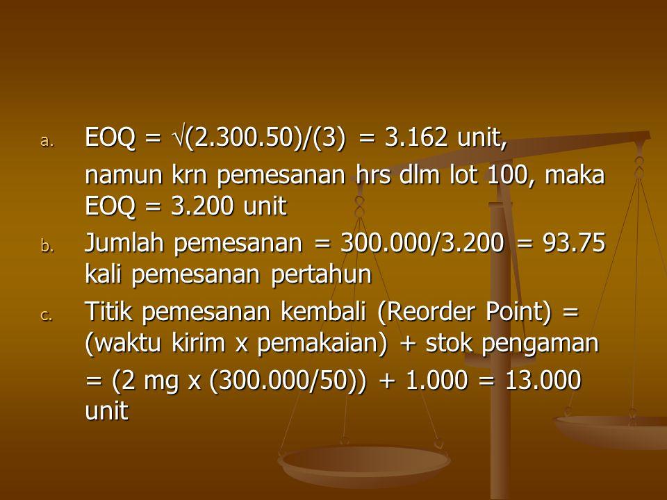 EOQ = (2.300.50)/(3) = 3.162 unit, namun krn pemesanan hrs dlm lot 100, maka EOQ = 3.200 unit.