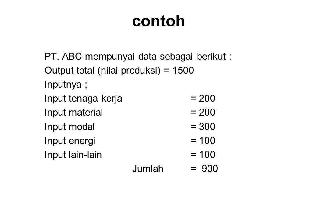 contoh PT. ABC mempunyai data sebagai berikut :