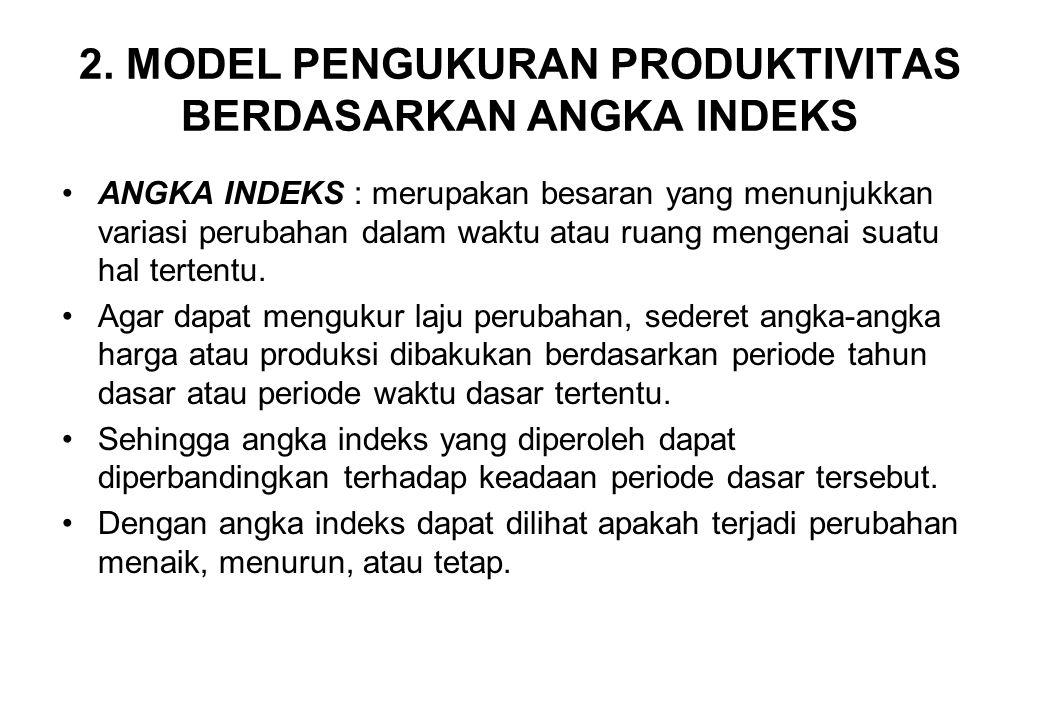 2. MODEL PENGUKURAN PRODUKTIVITAS BERDASARKAN ANGKA INDEKS