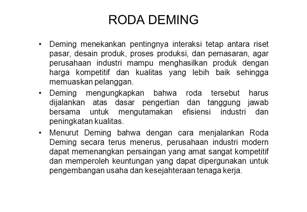 RODA DEMING