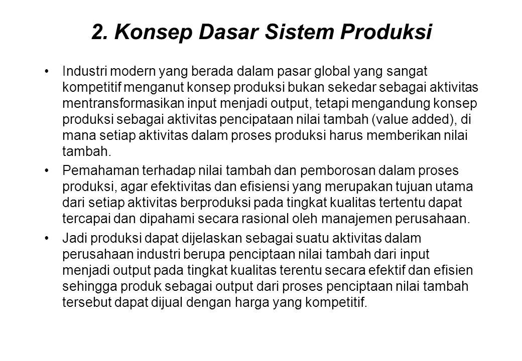 2. Konsep Dasar Sistem Produksi