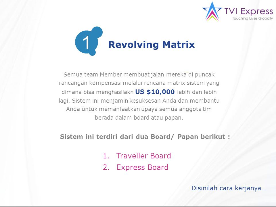 1 Revolving Matrix Traveller Board Express Board