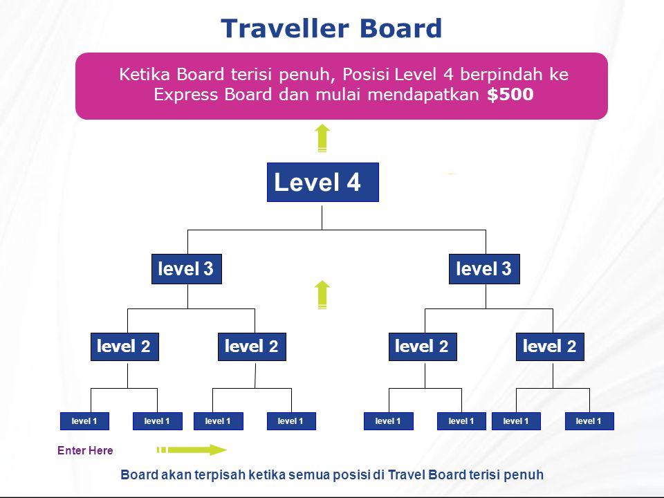 Board akan terpisah ketika semua posisi di Travel Board terisi penuh
