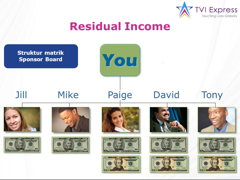 You Residual Income Jill Mike Paige David Tony Struktur matrik